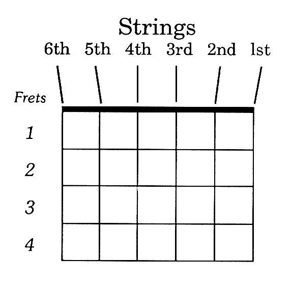 Guitar-neck
